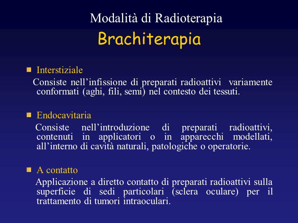 Brachiterapia Modalità di Radioterapia Interstiziale