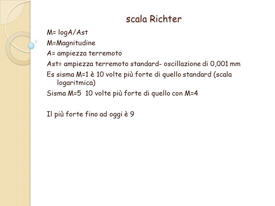 scala Richter M= logA/Ast M=Magnitudine A= ampiezza terremoto