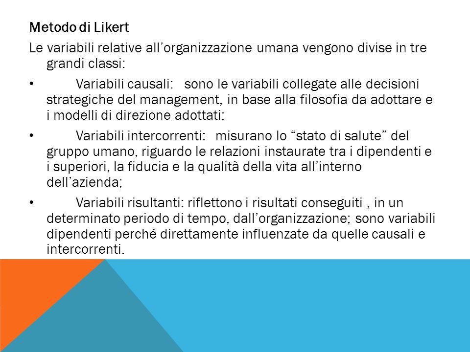 Metodo di Likert Le variabili relative all'organizzazione umana vengono divise in tre grandi classi:
