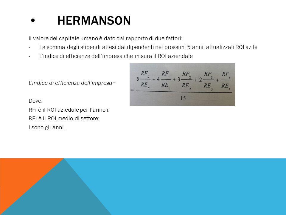 • Hermanson