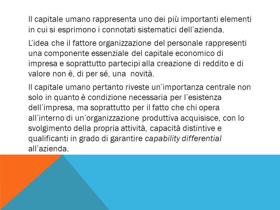 Il capitale umano rappresenta uno dei più importanti elementi in cui si esprimono i connotati sistematici dell'azienda.
