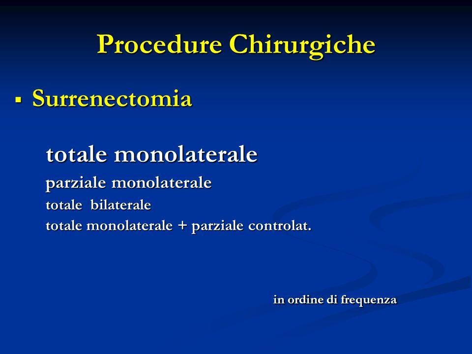 Procedure Chirurgiche