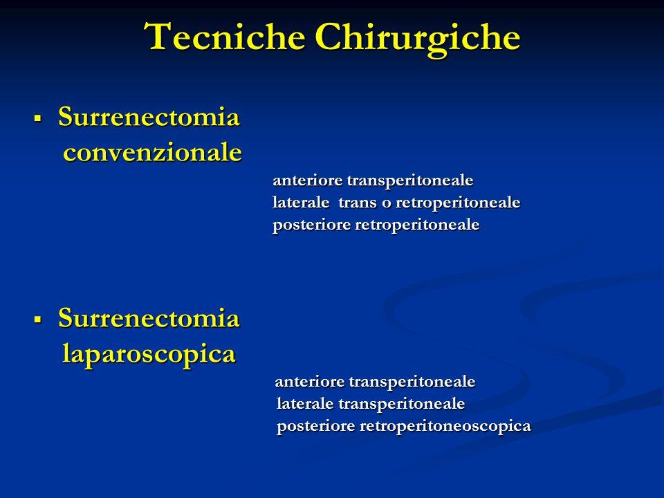 Tecniche Chirurgiche Surrenectomia convenzionale laparoscopica