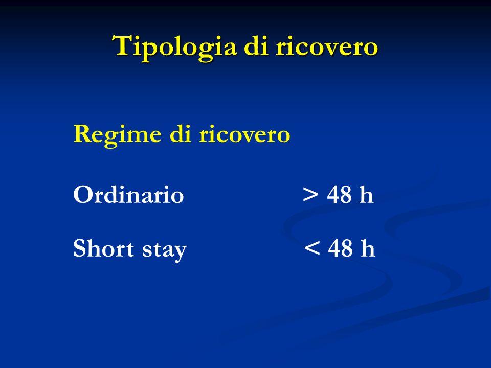 Tipologia di ricovero Regime di ricovero Ordinario > 48 h