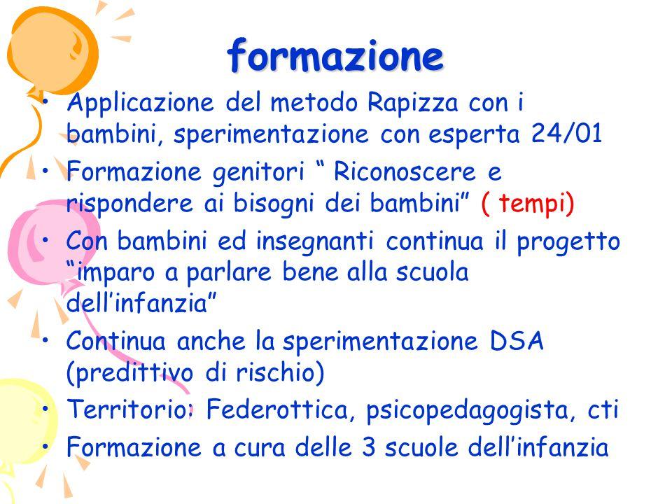 formazione Applicazione del metodo Rapizza con i bambini, sperimentazione con esperta 24/01.