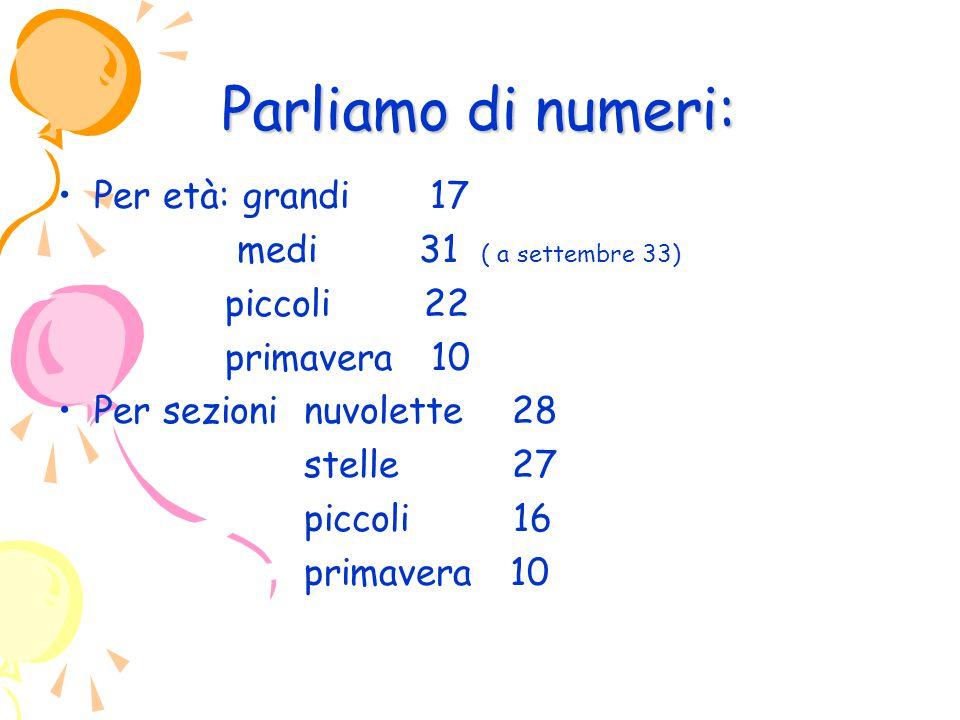 Parliamo di numeri: Per età: grandi 17 medi 31 ( a settembre 33)