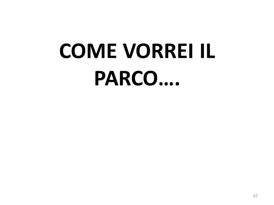 COME VORREI IL PARCO….