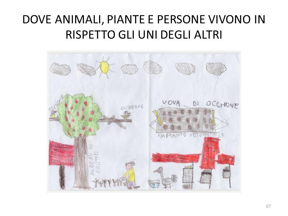 DOVE ANIMALI, PIANTE E PERSONE VIVONO IN RISPETTO GLI UNI DEGLI ALTRI