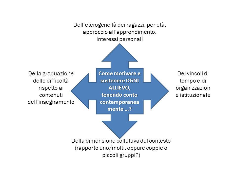 Dei vincoli di tempo e di organizzazione istituzionale