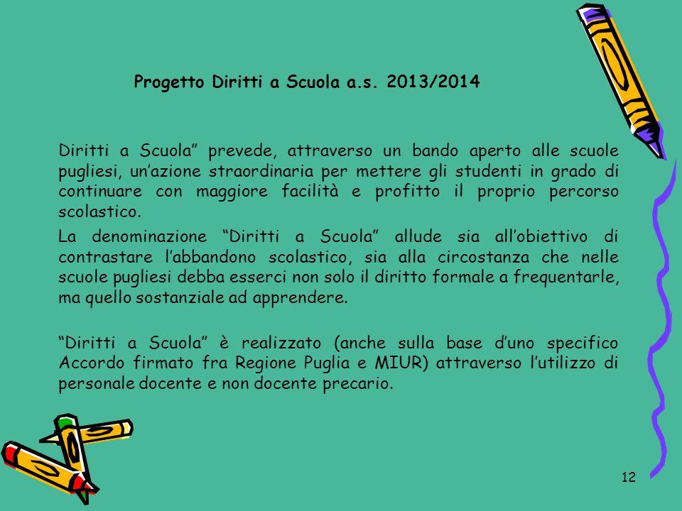 Progetto Diritti a Scuola a.s. 2013/2014