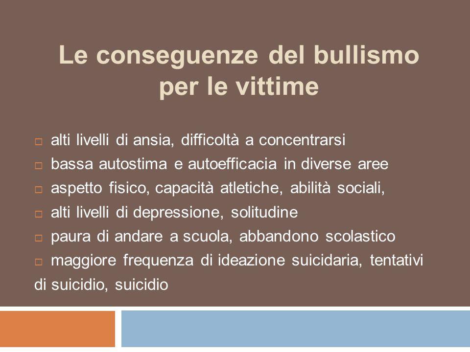 Le conseguenze del bullismo per le vittime