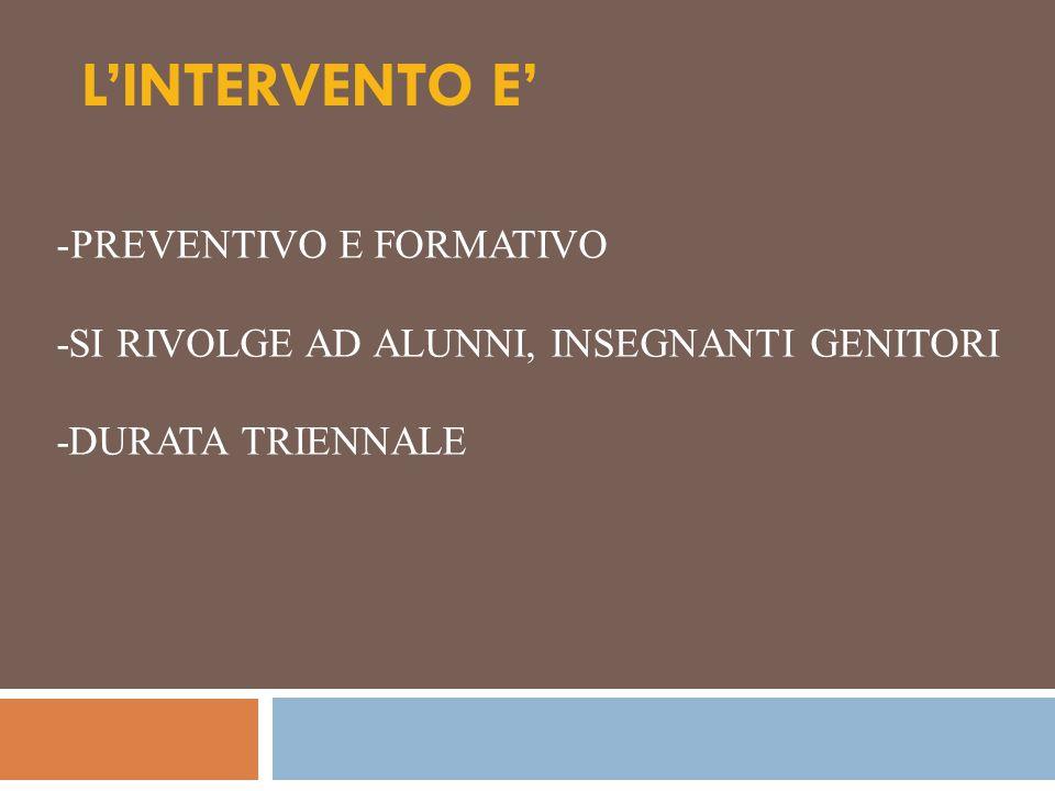 L'INTERVENTO E' PREVENTIVO E FORMATIVO