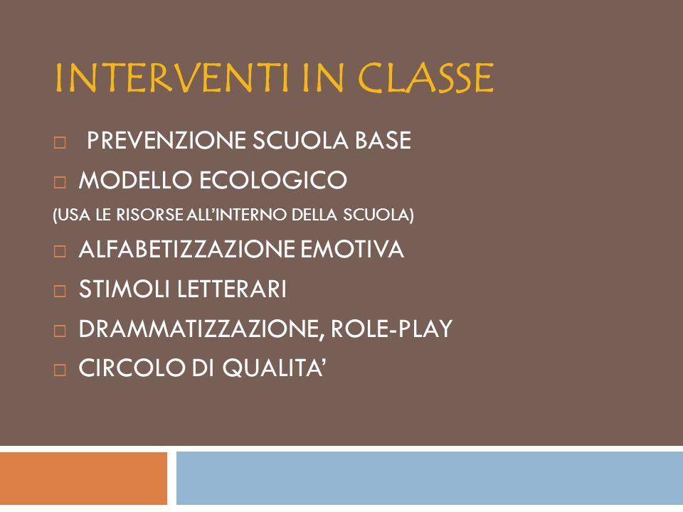 INTERVENTI IN CLASSE PREVENZIONE SCUOLA BASE MODELLO ECOLOGICO
