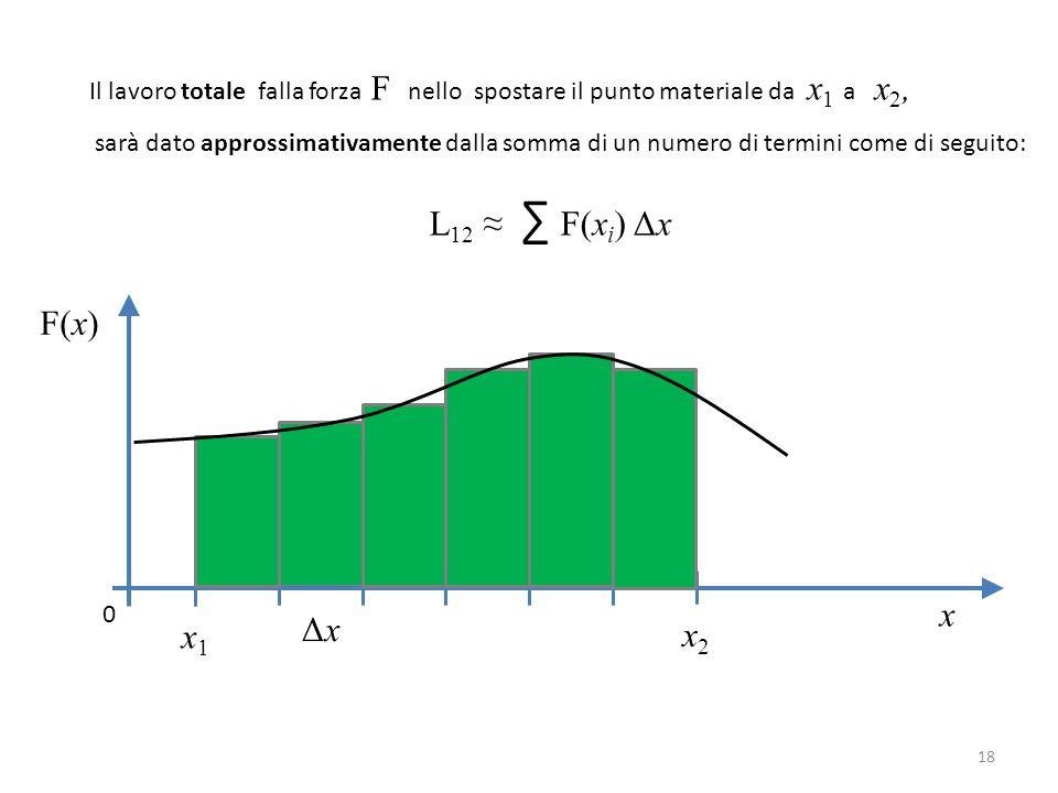 Il lavoro totale falla forza F nello spostare il punto materiale da x1 a x2,