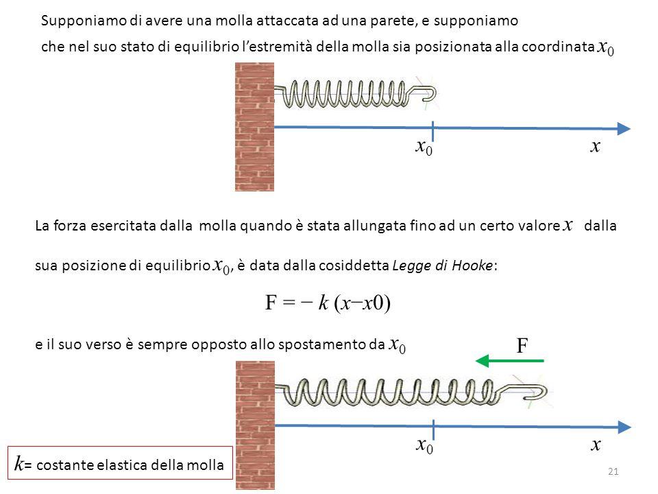 k= costante elastica della molla