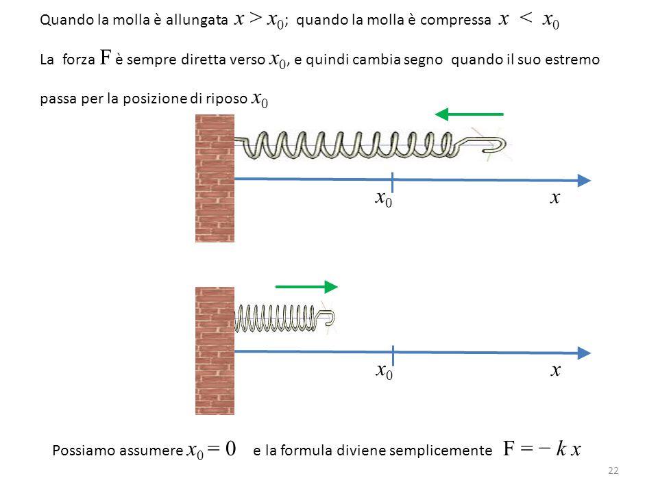 Possiamo assumere x0 = 0 e la formula diviene semplicemente F = − k x