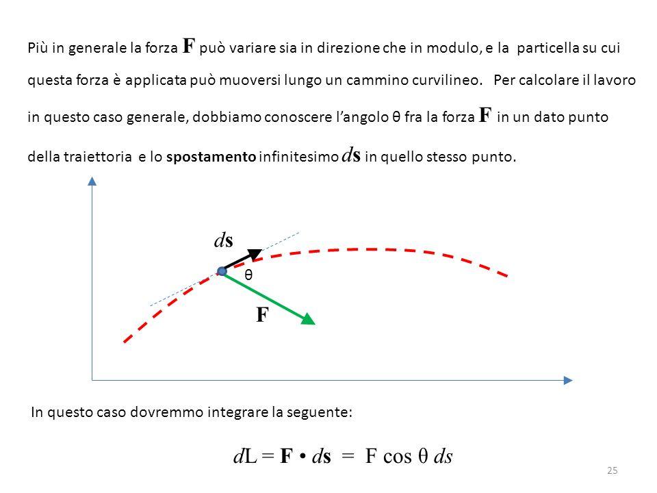 Più in generale la forza F può variare sia in direzione che in modulo, e la particella su cui