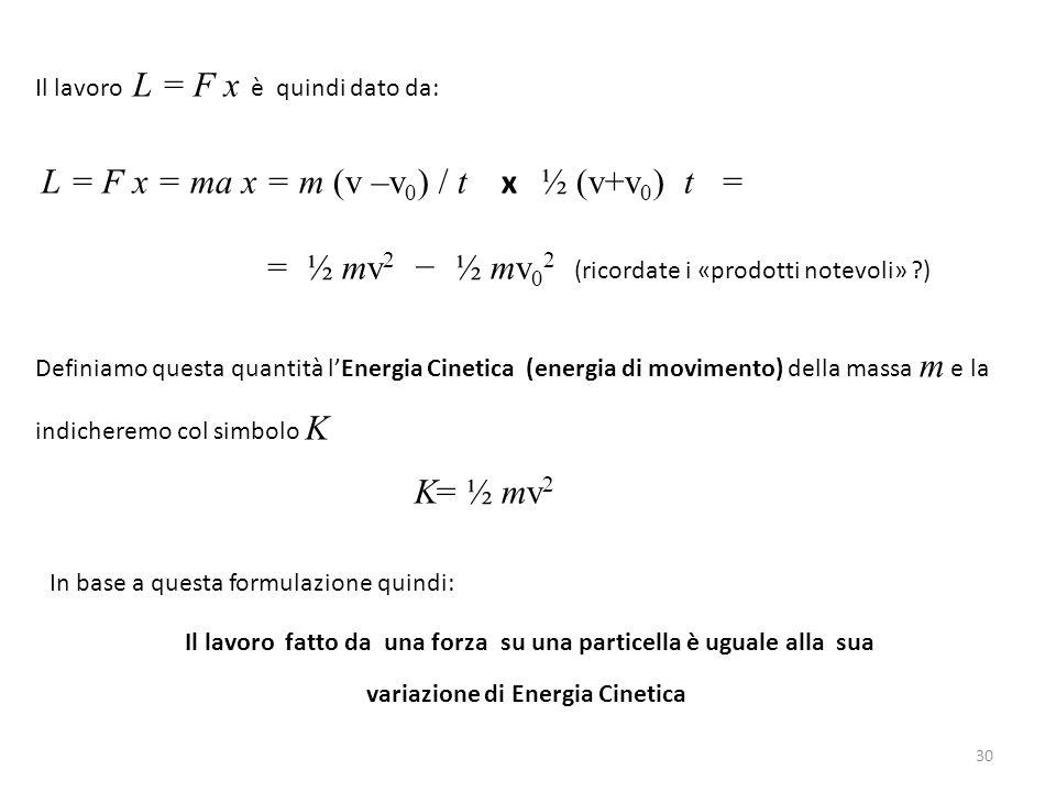 variazione di Energia Cinetica