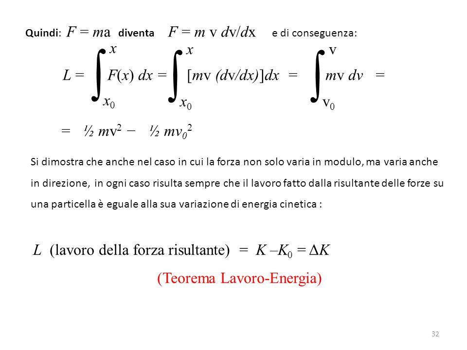 (Teorema Lavoro-Energia)