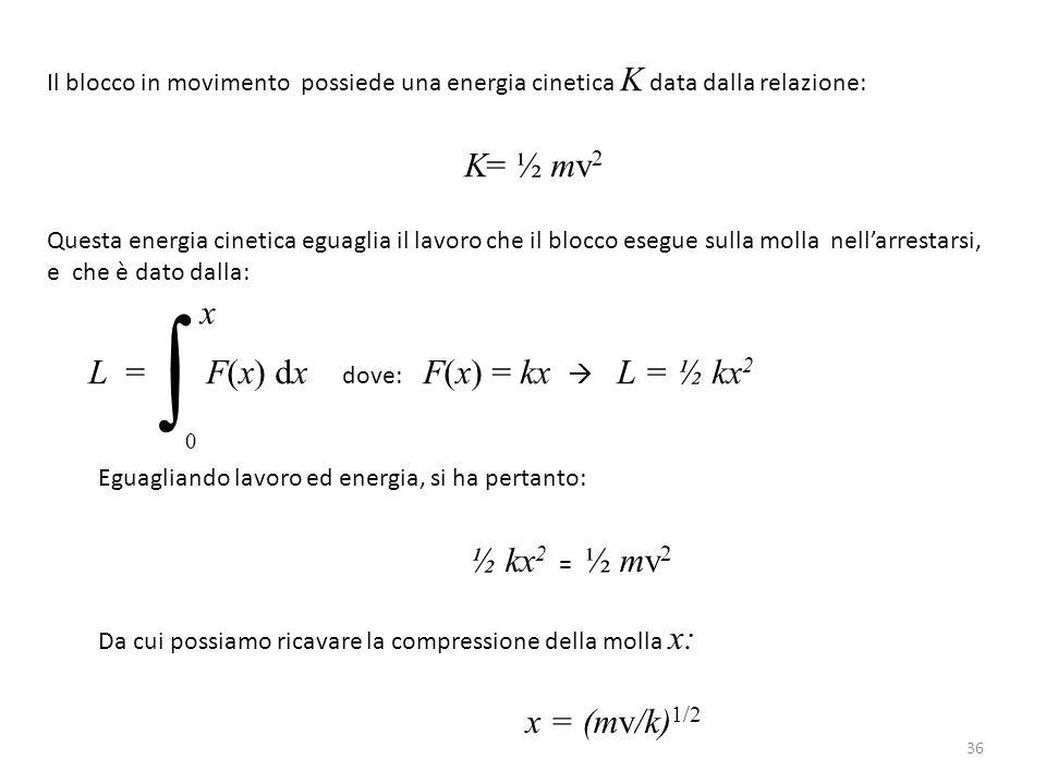 ∫ K= ½ mv2 x ½ kx2 = ½ mv2 x = (mv/k)1/2