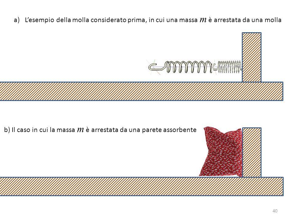 L'esempio della molla considerato prima, in cui una massa m è arrestata da una molla