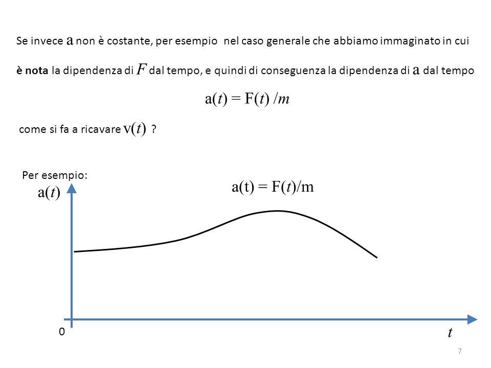 a(t) = F(t) /m a(t) = F(t)/m a(t) t