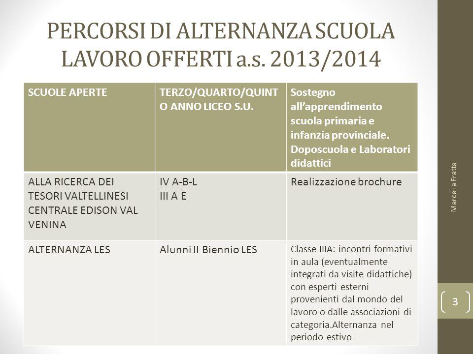 PERCORSI DI ALTERNANZA SCUOLA LAVORO OFFERTI a.s. 2013/2014