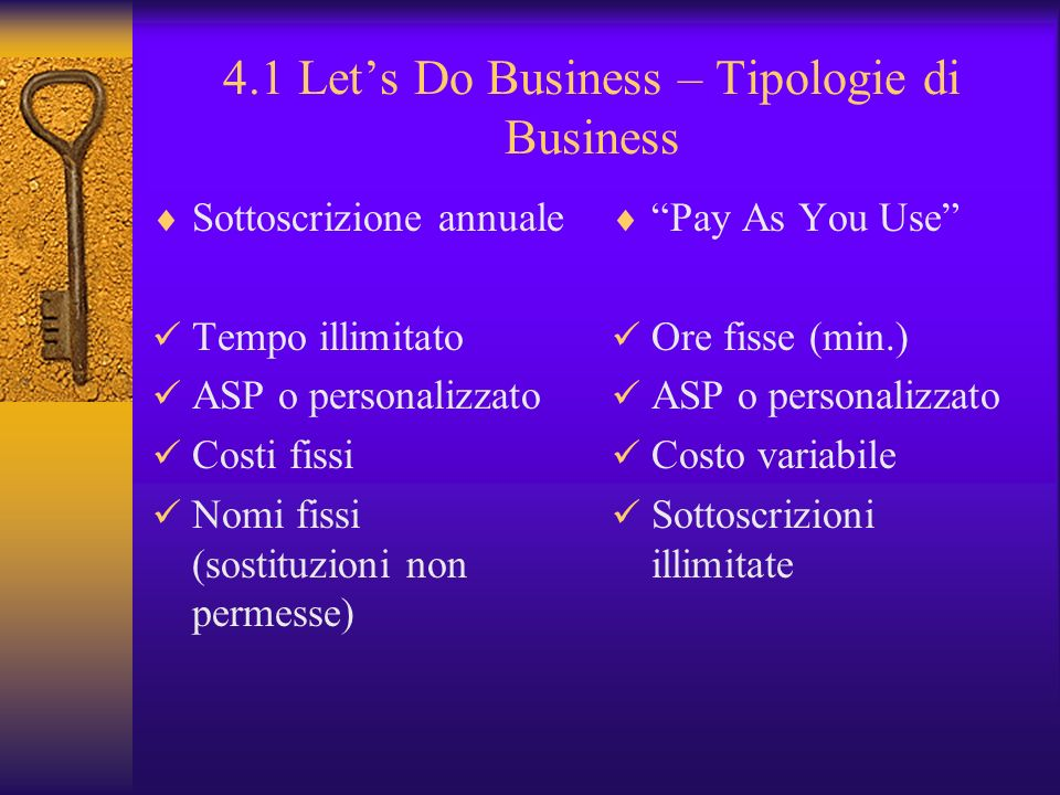4.1 Let's Do Business – Tipologie di Business