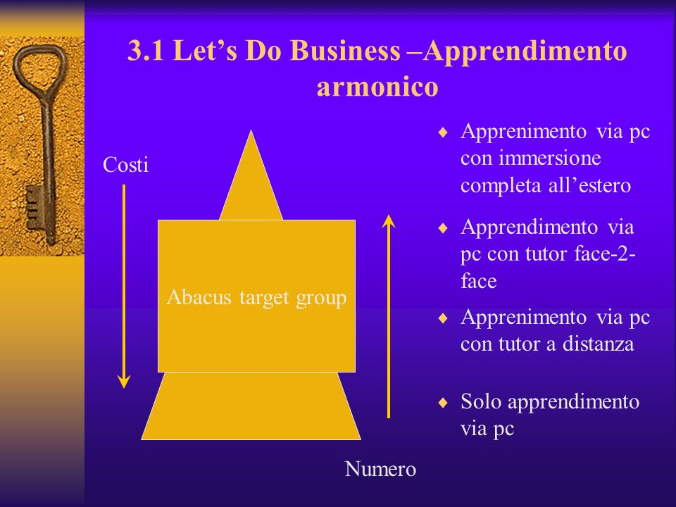3.1 Let's Do Business –Apprendimento armonico