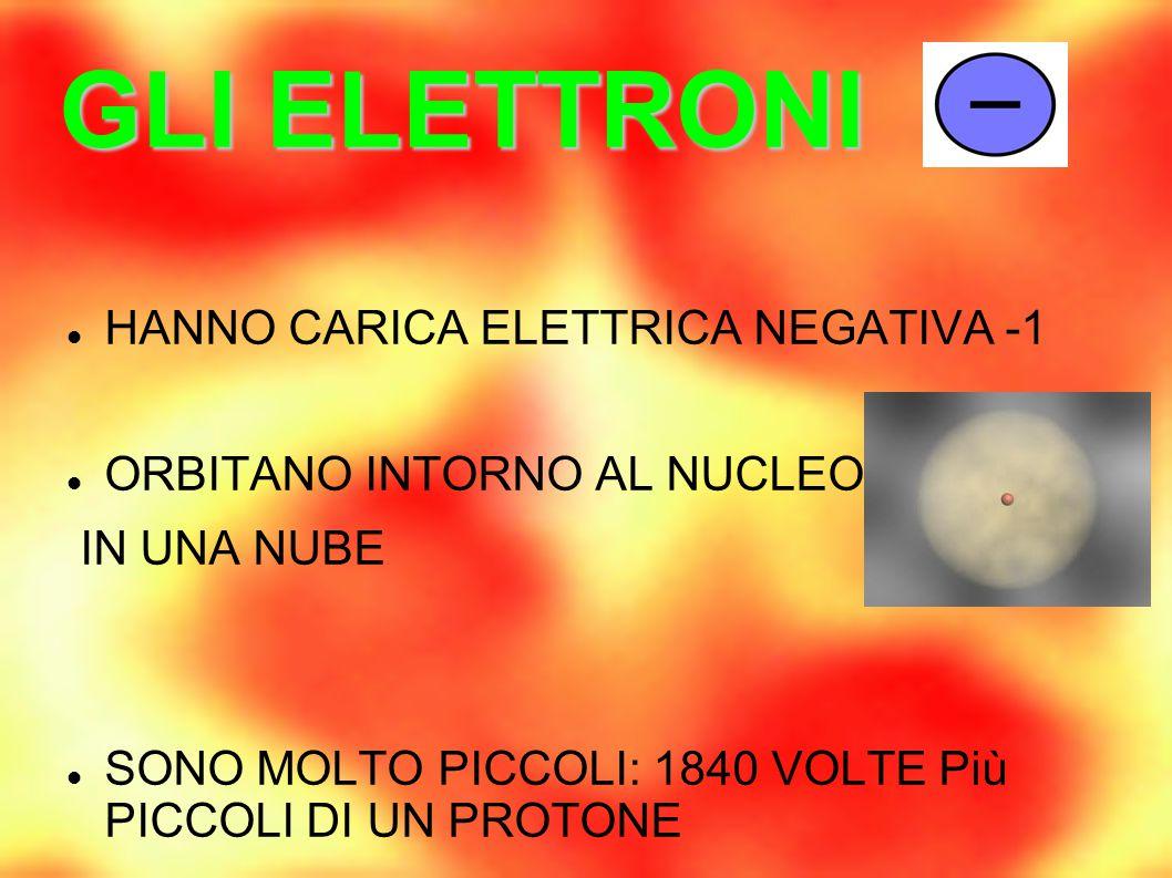 GLI ELETTRONI HANNO CARICA ELETTRICA NEGATIVA -1