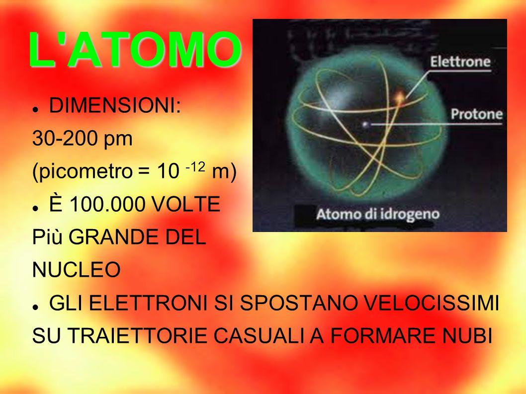 L ATOMO DIMENSIONI: 30-200 pm (picometro = 10 -12 m) È 100.000 VOLTE