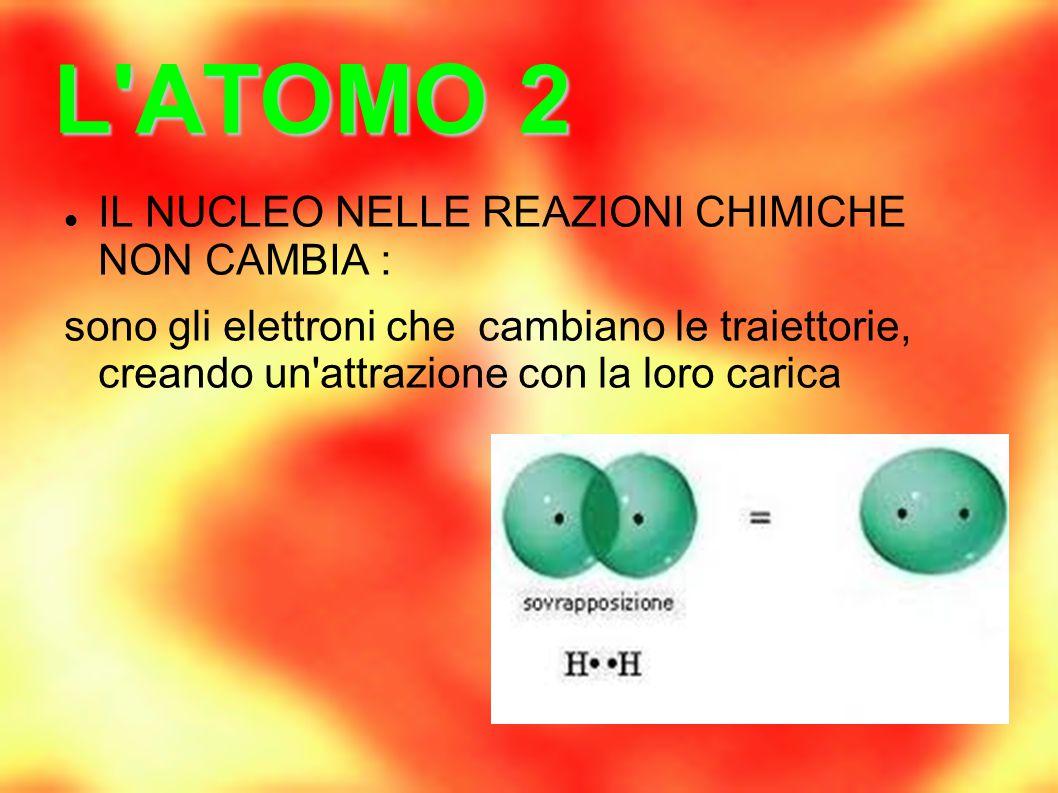 L ATOMO 2 IL NUCLEO NELLE REAZIONI CHIMICHE NON CAMBIA :
