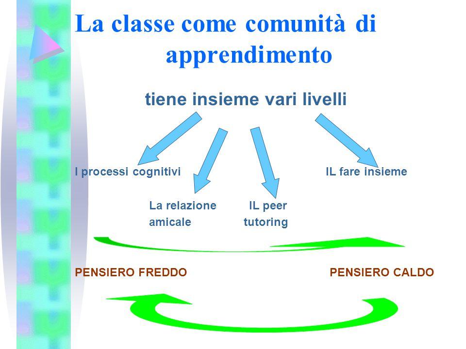 La classe come comunità di apprendimento