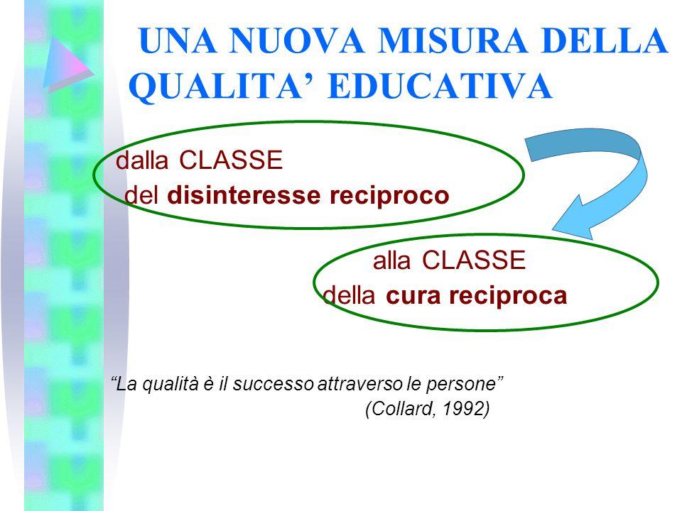 UNA NUOVA MISURA DELLA QUALITA' EDUCATIVA