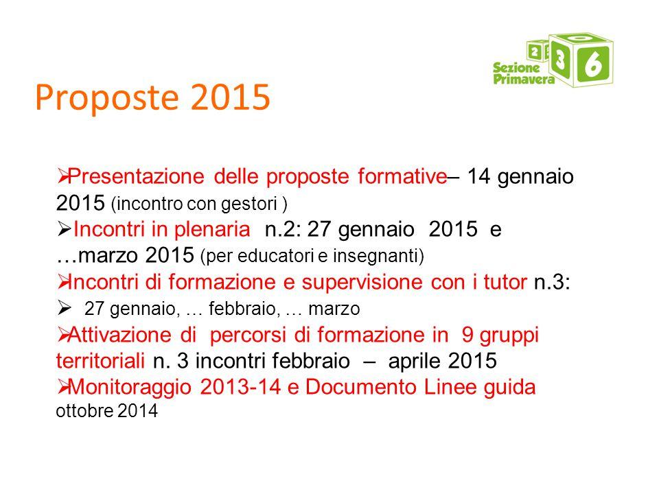 Proposte 2015 Presentazione delle proposte formative– 14 gennaio 2015 (incontro con gestori )