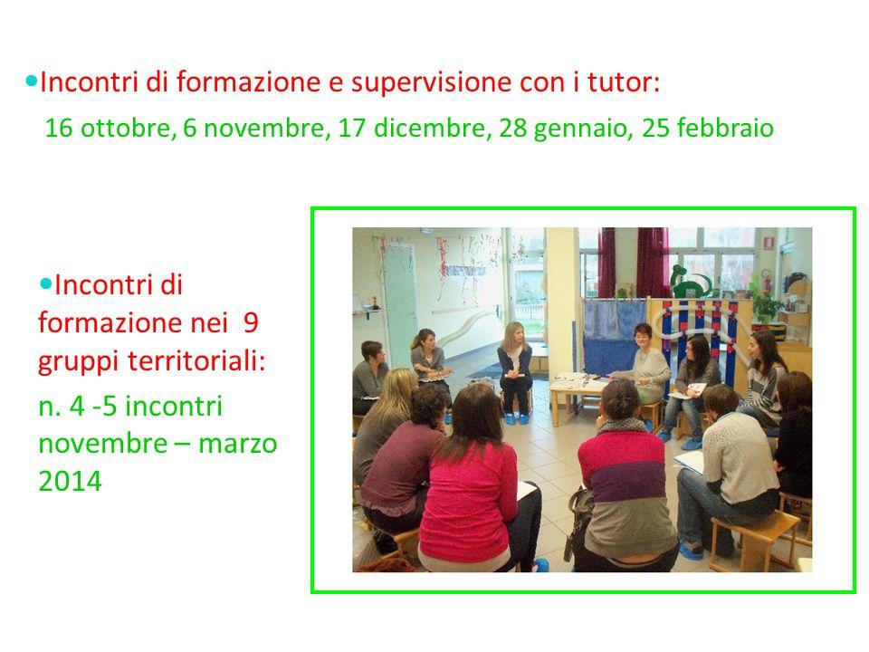 Incontri di formazione e supervisione con i tutor: