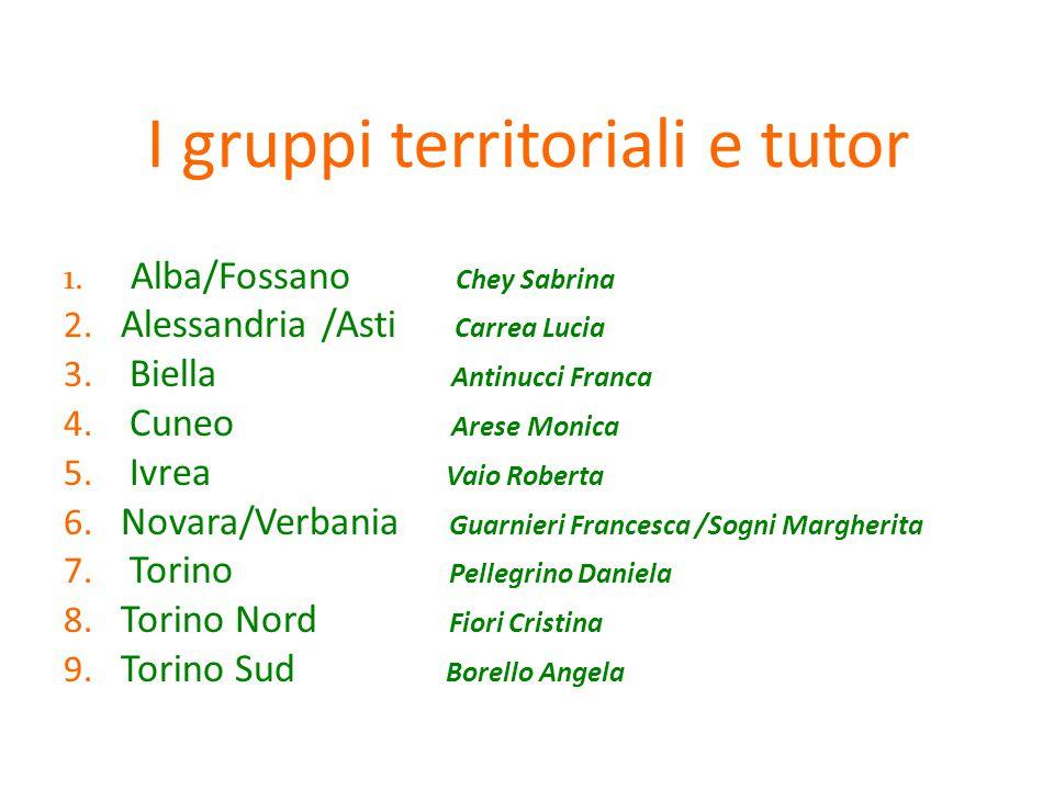 I gruppi territoriali e tutor