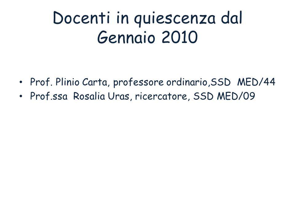 Docenti in quiescenza dal Gennaio 2010