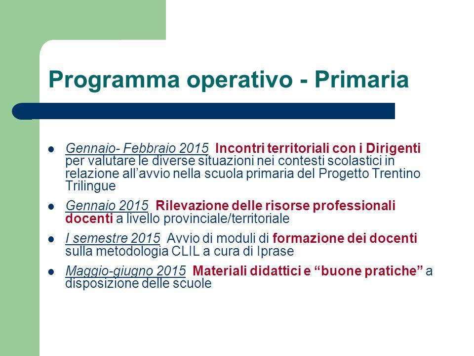 Programma operativo - Primaria