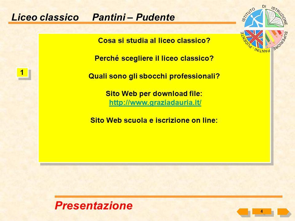 Presentazione Cosa si studia al liceo classico