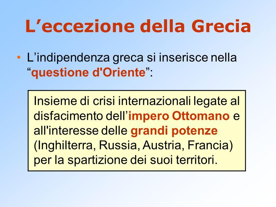 L'eccezione della Grecia