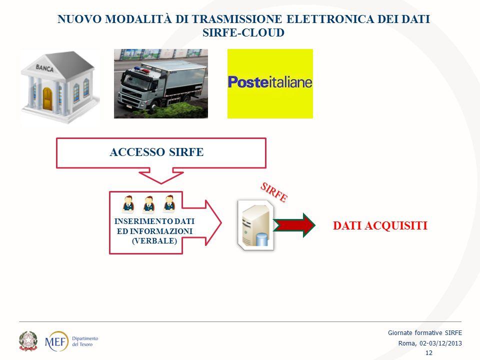 NUOVO MODALITÀ DI TRASMISSIONE ELETTRONICA DEI DATI SIRFE-CLOUD