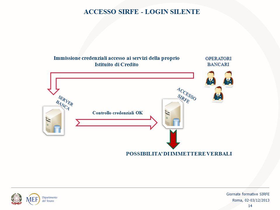 ACCESSO SIRFE - LOGIN SILENTE