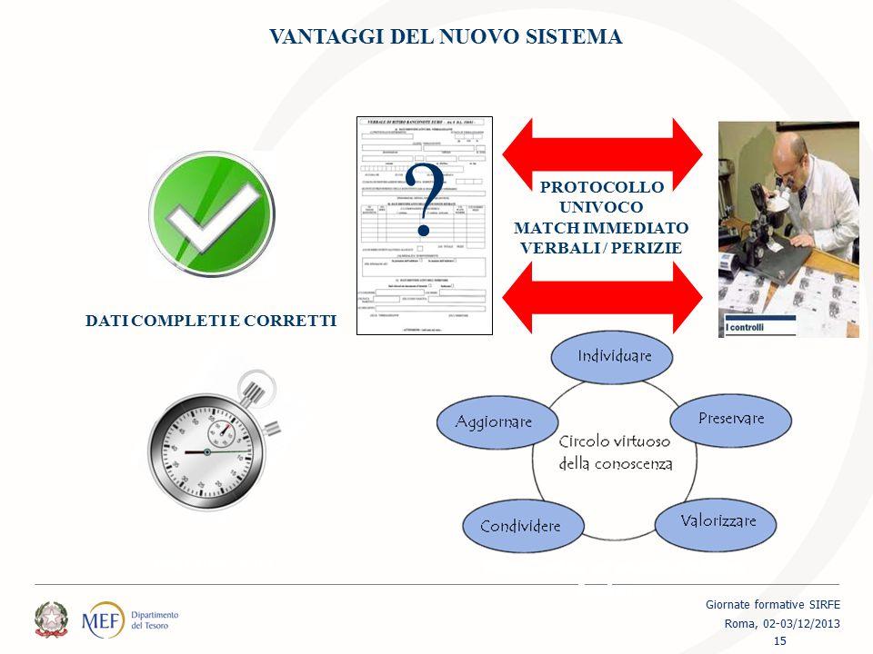 VANTAGGI DEL NUOVO SISTEMA Real-time data