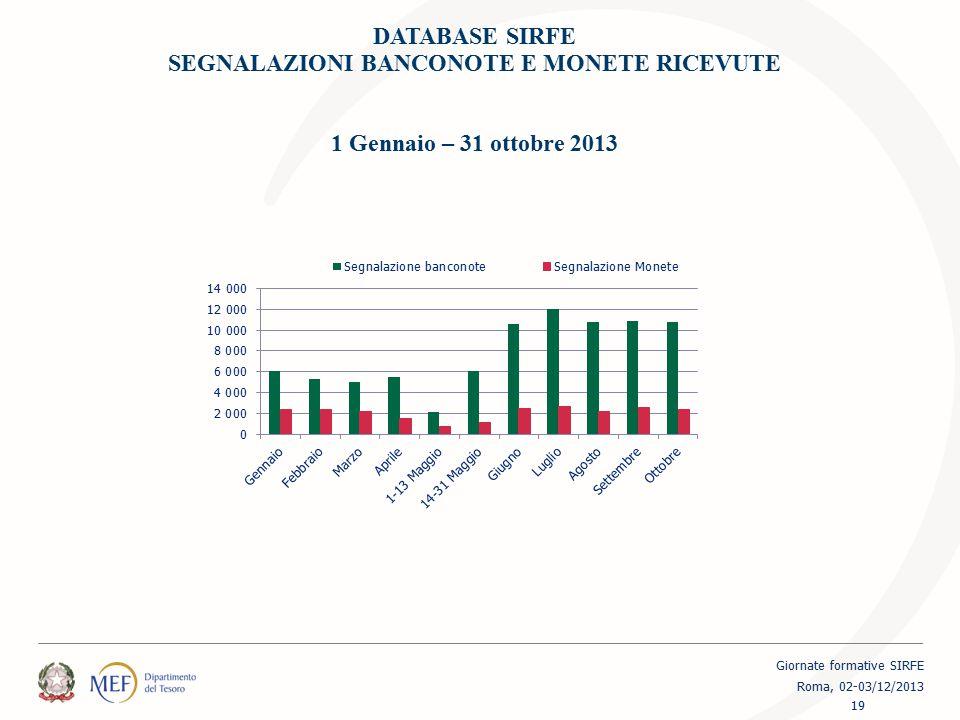 SEGNALAZIONI BANCONOTE E MONETE RICEVUTE