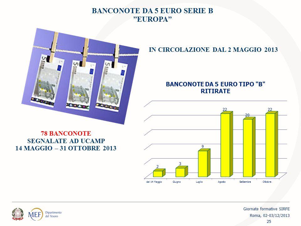 BANCONOTE DA 5 EURO SERIE B