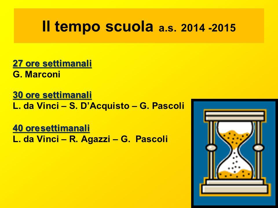 Il tempo scuola a.s. 2014 -2015 27 ore settimanali G. Marconi
