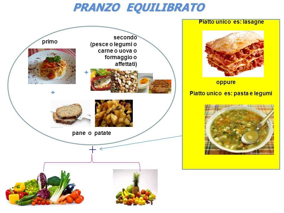 + PRANZO EQUILIBRATO + + pane o patate Piatto unico es: lasagne primo