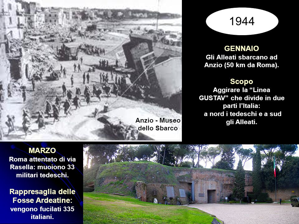1944 GENNAIO. Gli Alleati sbarcano ad Anzio (50 km da Roma). Scopo. Aggirare la Linea GUSTAV che divide in due parti l'Italia: