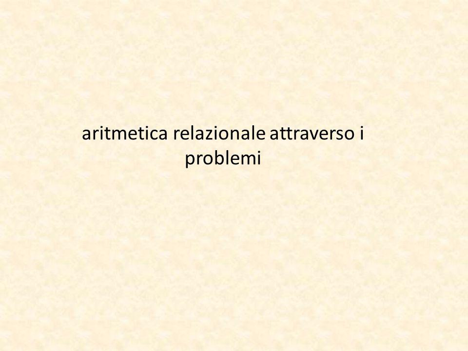 aritmetica relazionale attraverso i problemi